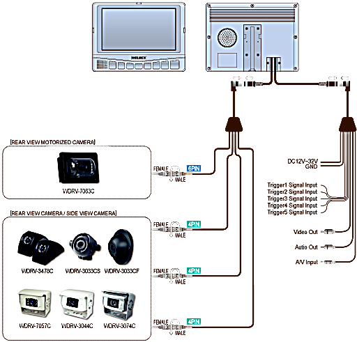 weldex backup camera wiring diagram 35 wiring diagram images rh aneh co Weldex 30007 B W Monitor Weldex Backup Camera